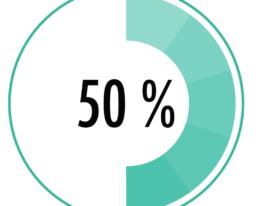 50% Ulule